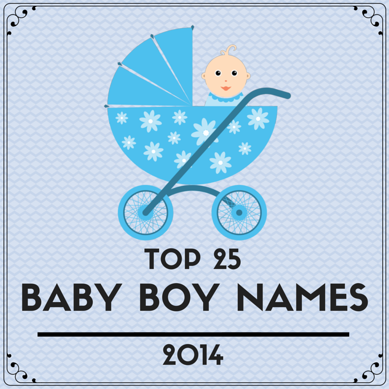 top 25 baby names for boys 2014