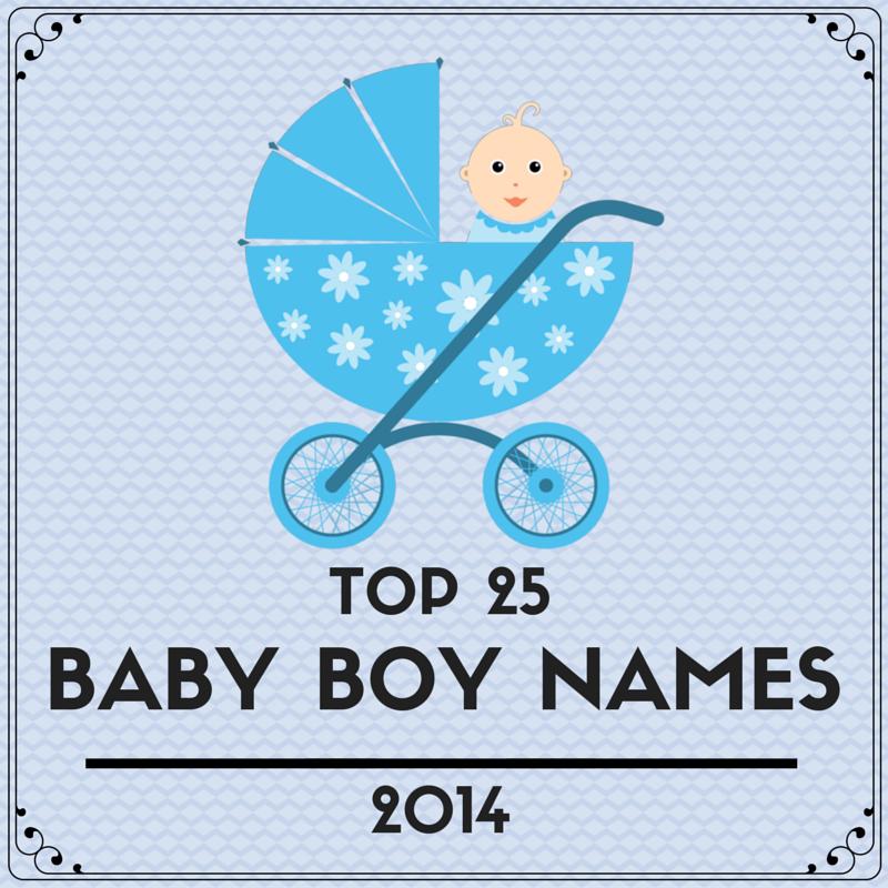 Top 25 Baby Boy Names 2014