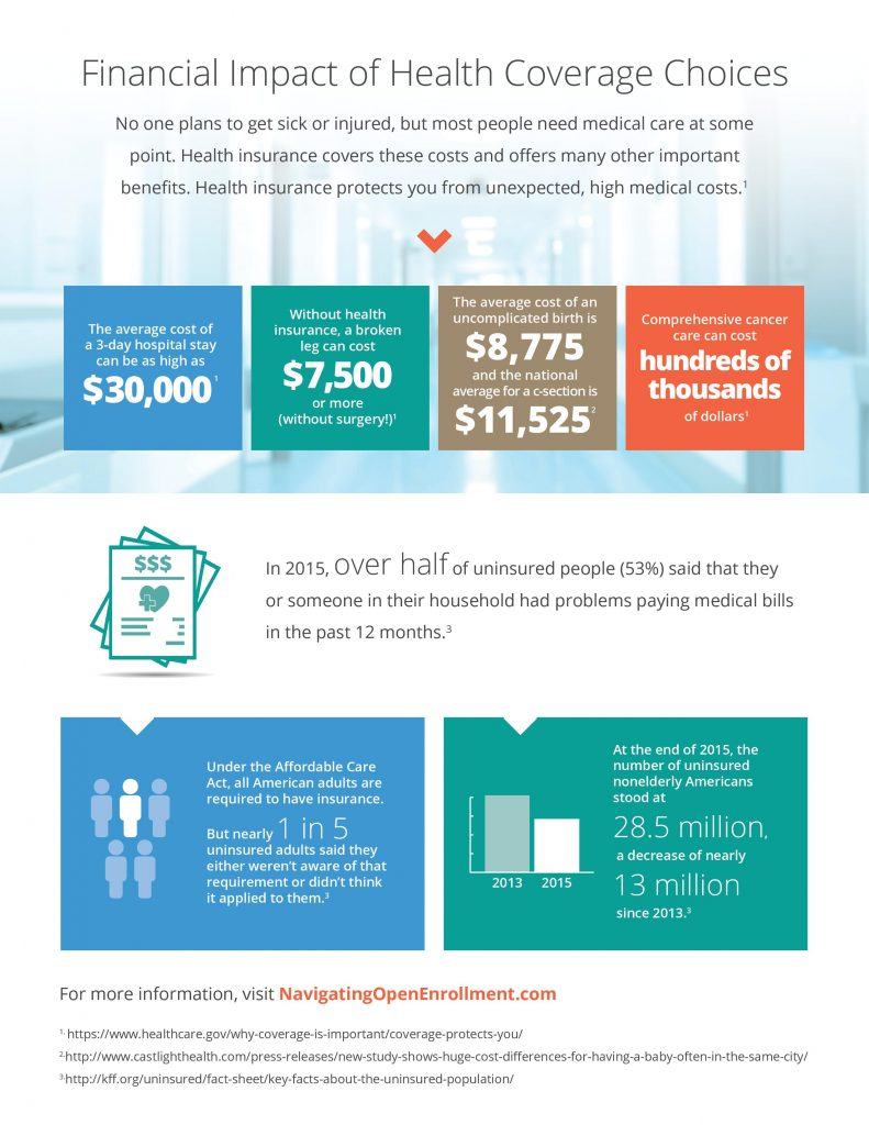 open-enrollment-infographic-final-page-001